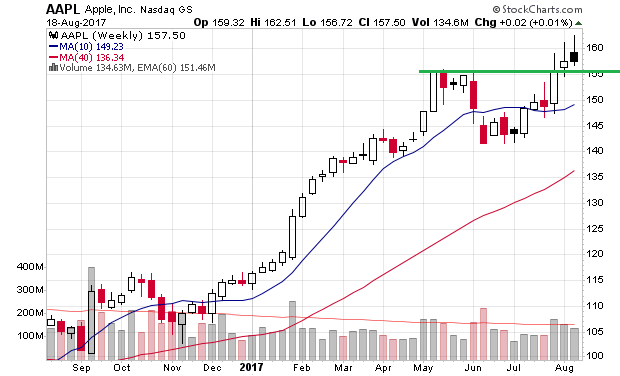aapl_12mw.png