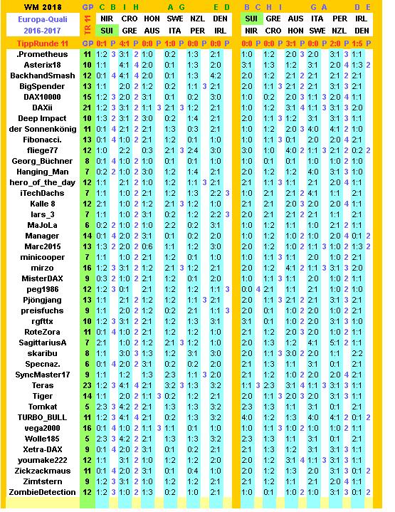 2016-17-wm-quali-tippers-11-n.png