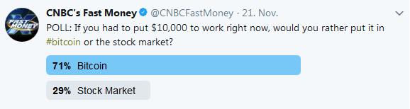 bitcoin-poll.png