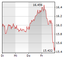 chart-deutsche-bank-intraday-xetra.png