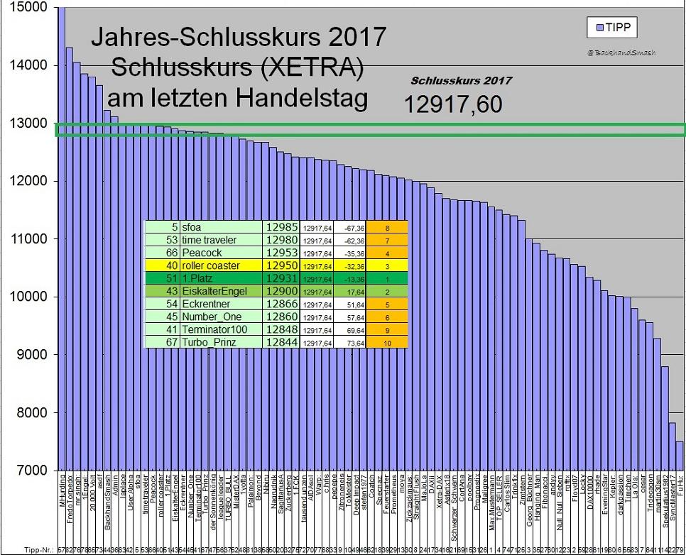 2017_gr_gewinner.jpg
