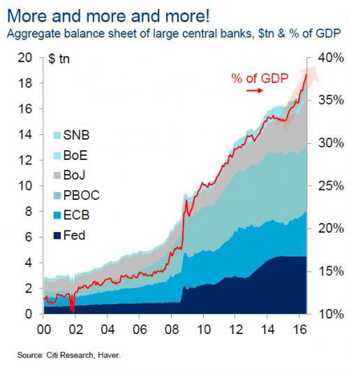 bilanzen_der_zentralbanken.jpg