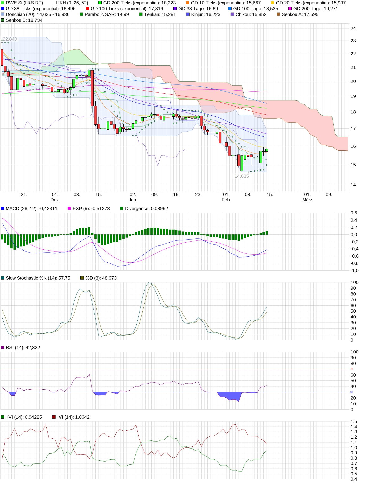 chart_quarter_rwest_(2).png