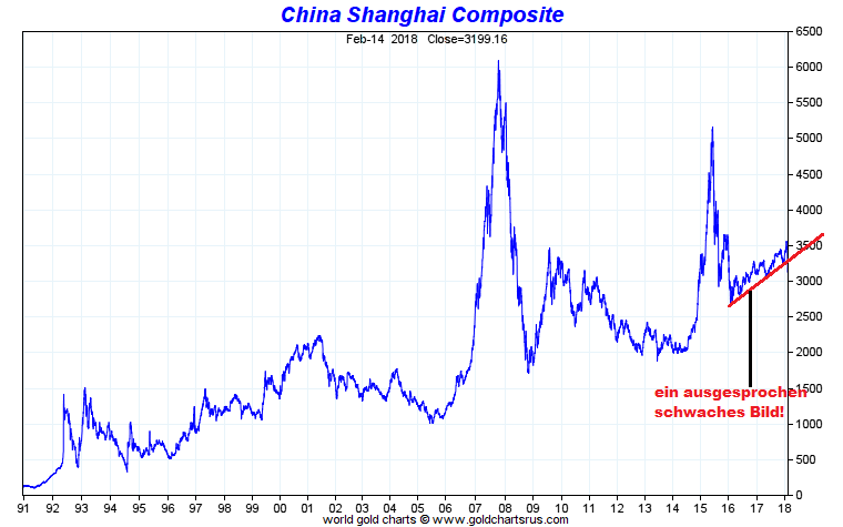 shanghai_composite_index.png
