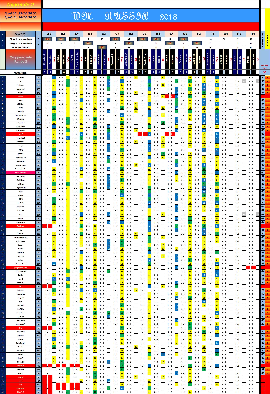 tabelle_vorrunde_2_spiel_13.png