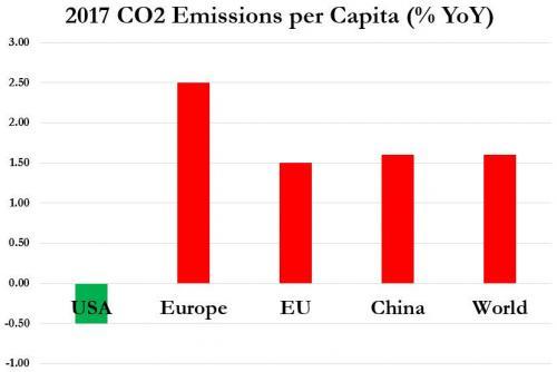 co2-us-emisssionen.jpg