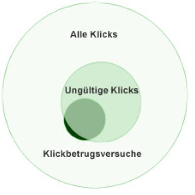 adwords-klickbetrug.jpg