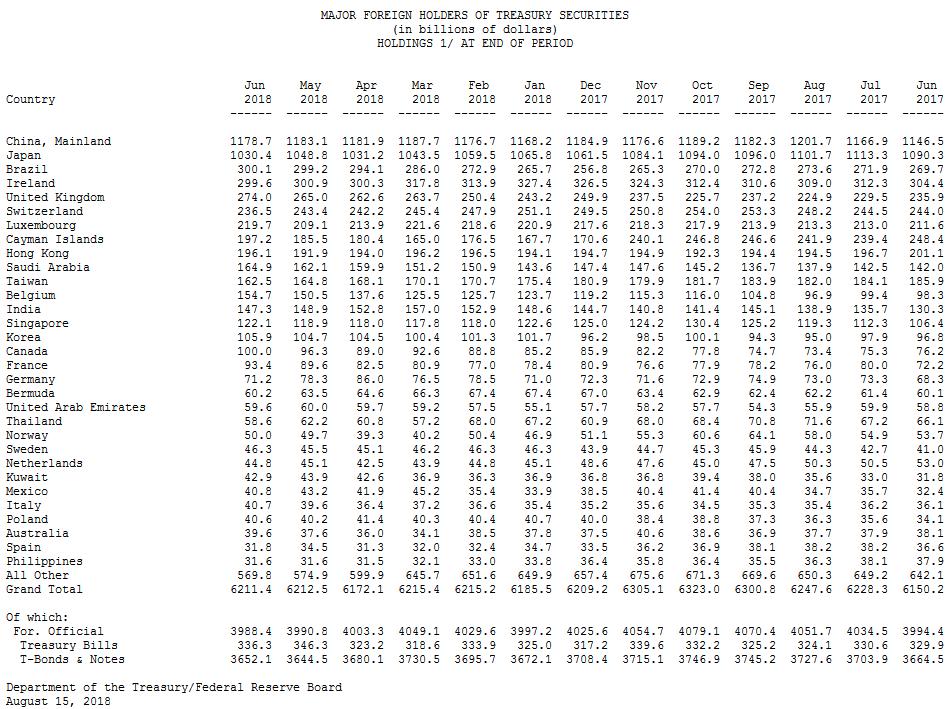 auslandverschuldung_usa.png