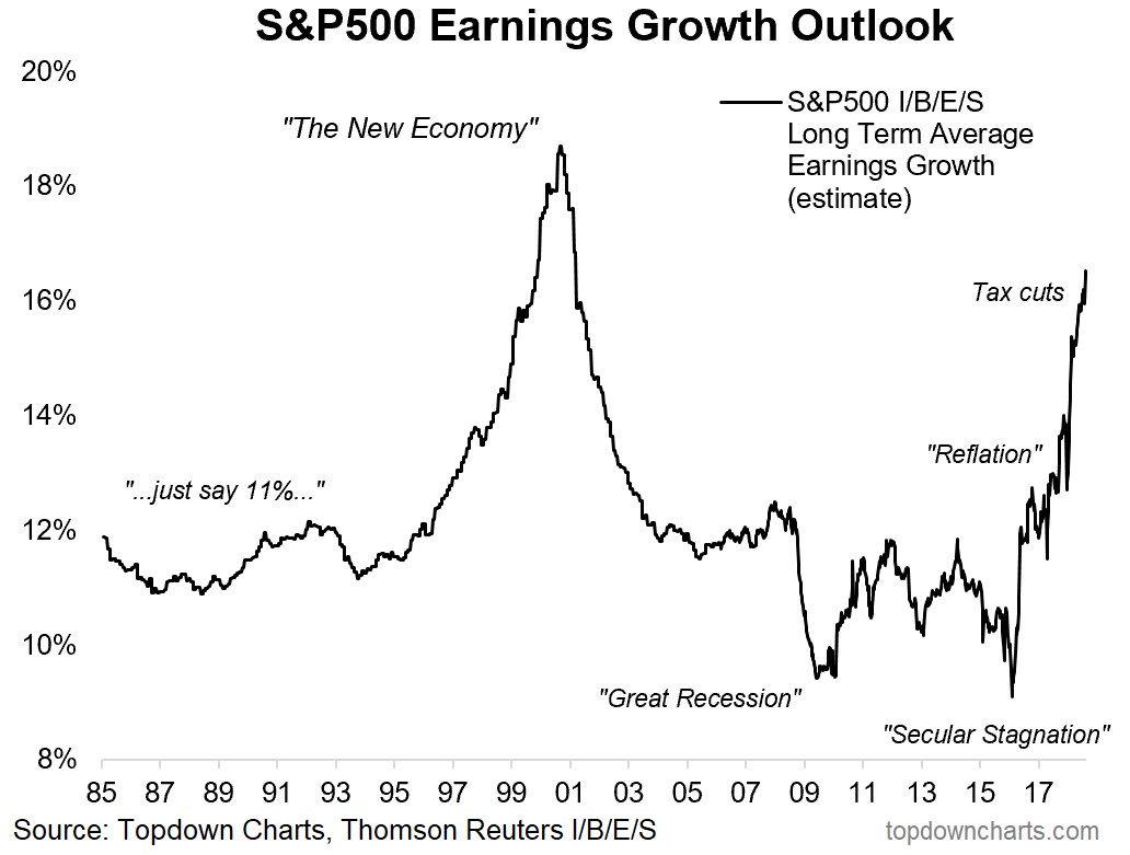 s_p500_earnings_outlook_2018-08.jpg