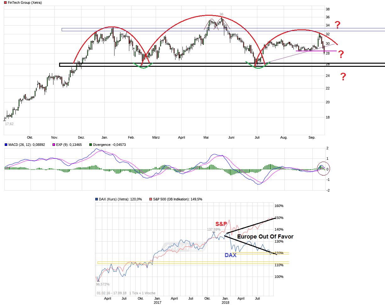 chart_free_daxkurs.png