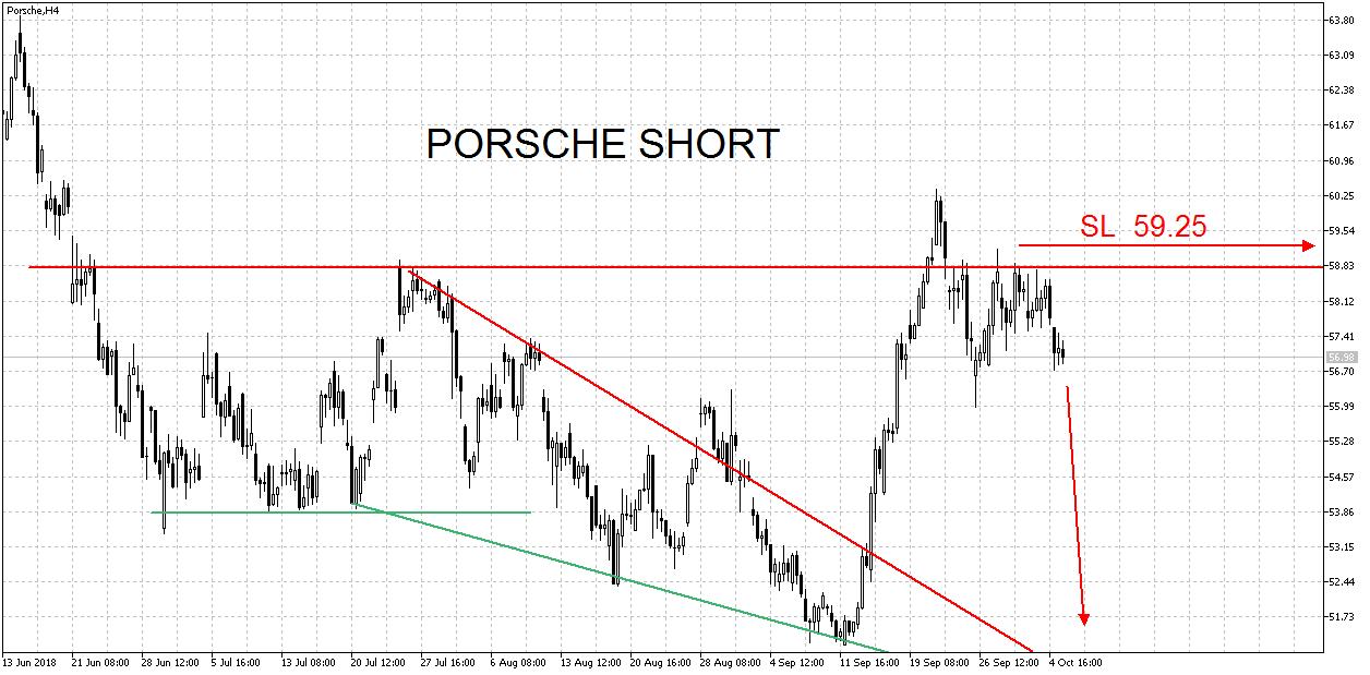 porscheh4.png