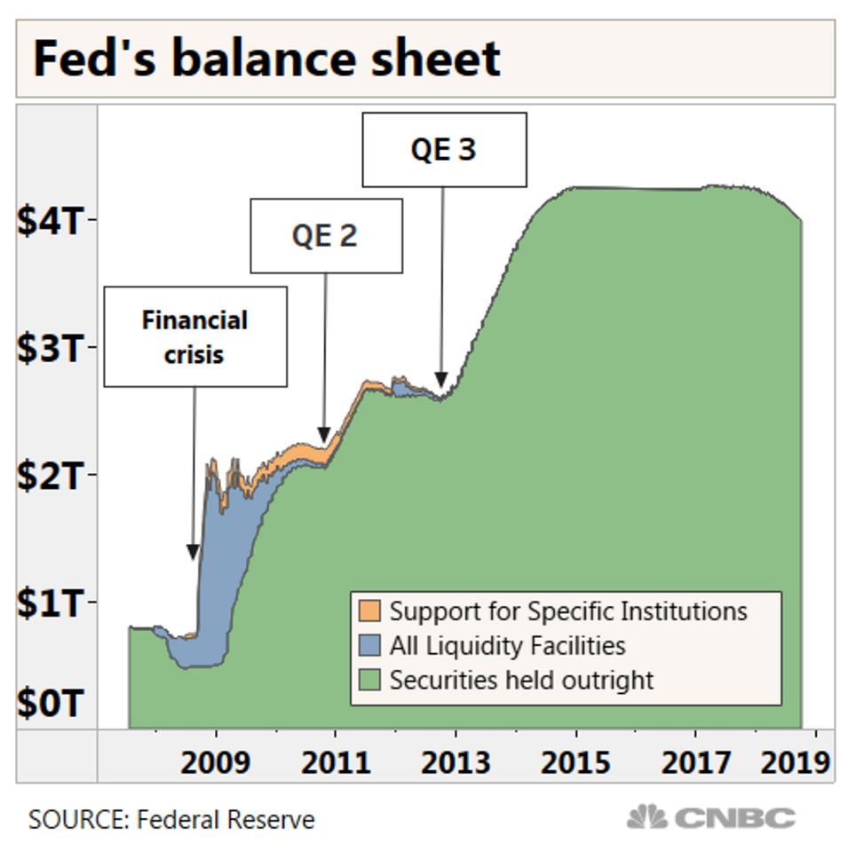 fed_balance_sheet_2018-10_b.png