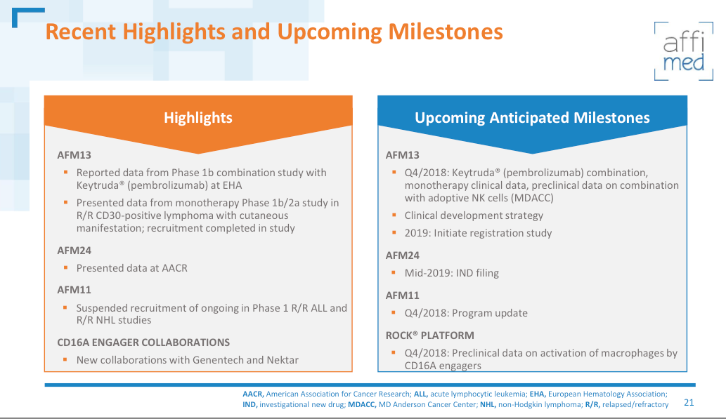 afmd-highlights-milestones-201810.png