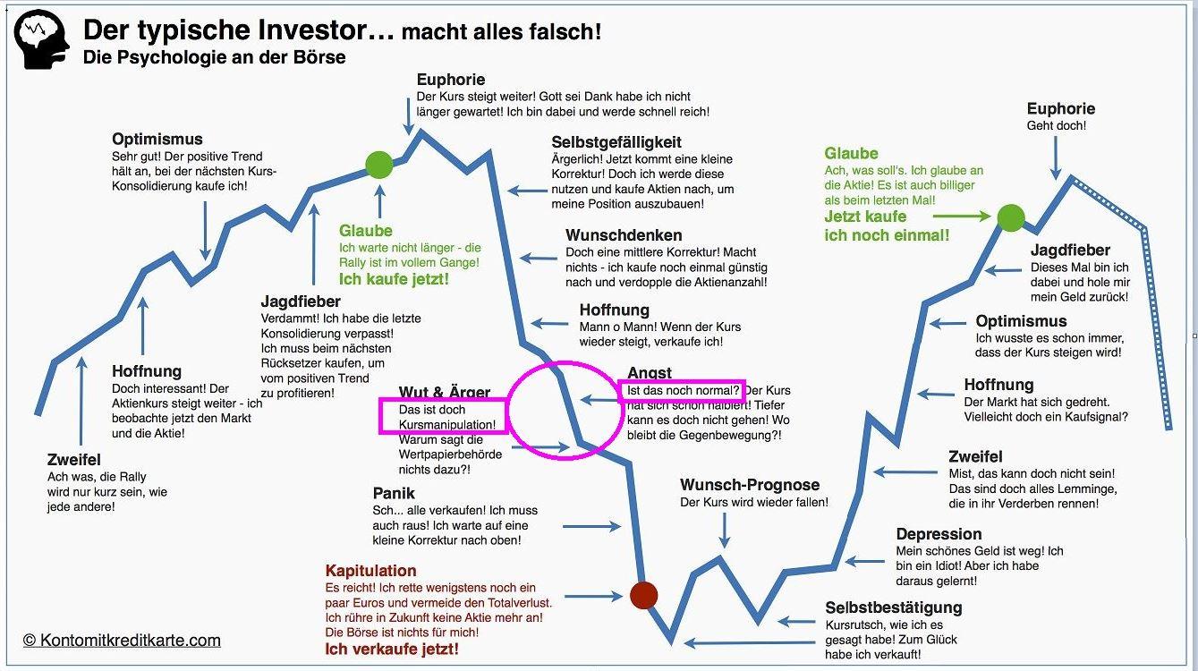 typische_investor.jpg
