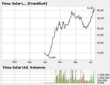 trina_solar.png