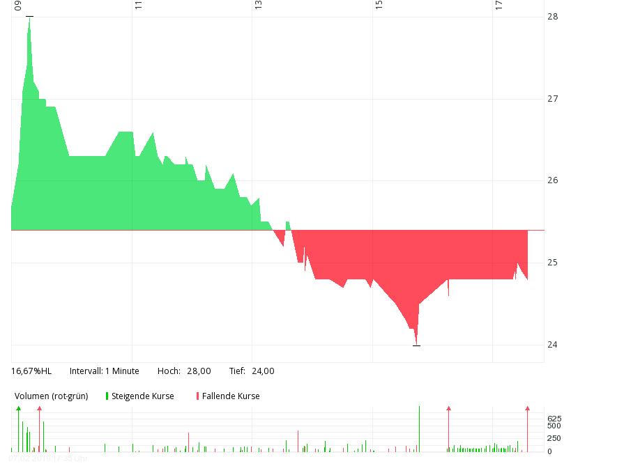 chart_paris.png