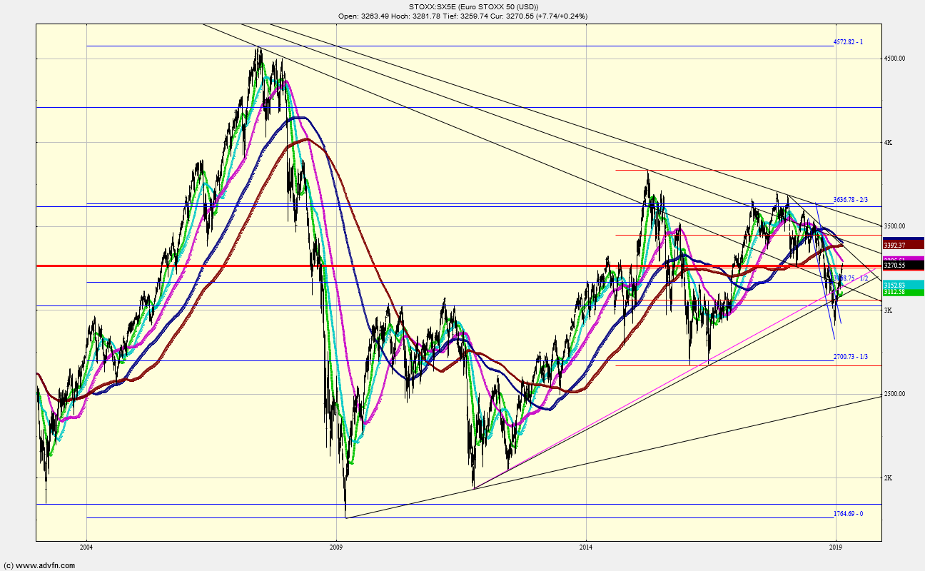 euro_stoxx_50.png