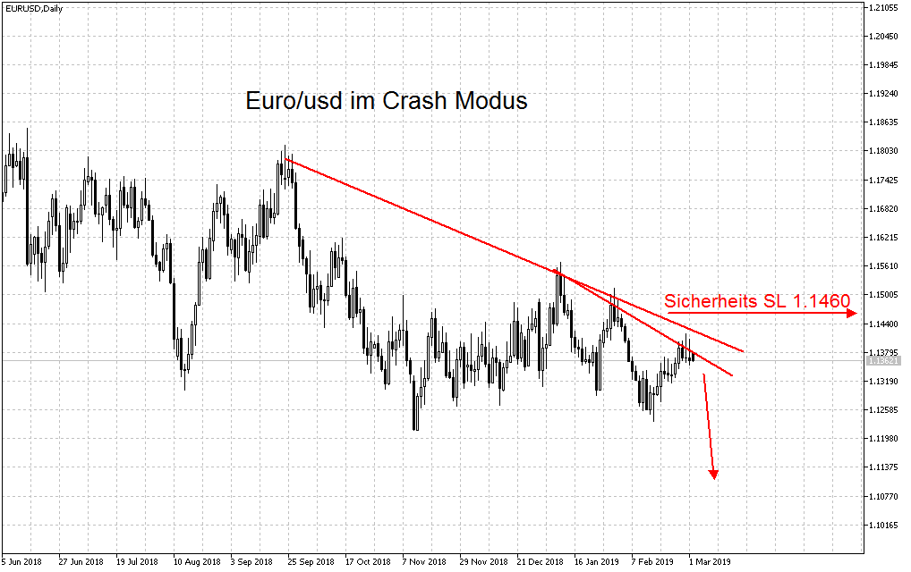 eurusddaily.png