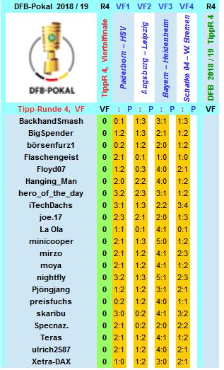 dfb-2018-19-tippr-4-vf-a.png