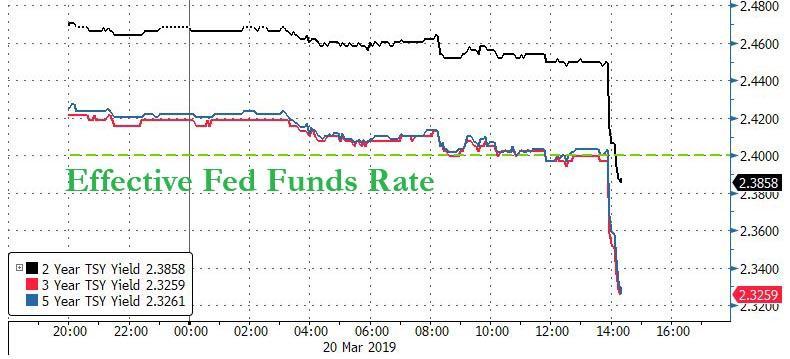 fed_funds_vs_2__3_5_.jpg