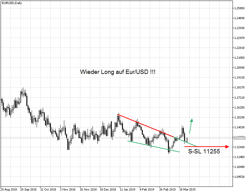 eurusddaily5.png