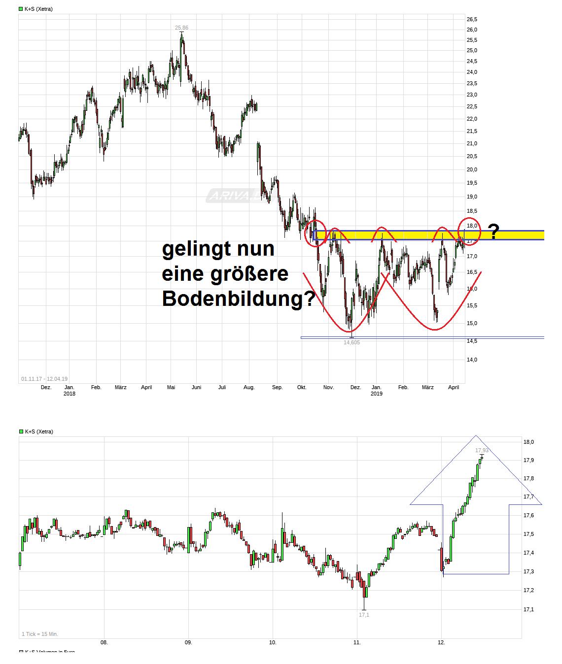 chart_free_ks.png