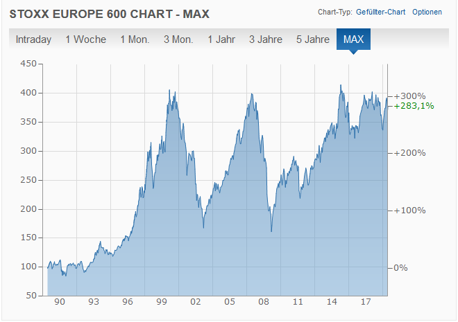 stoxx_europe_600.png
