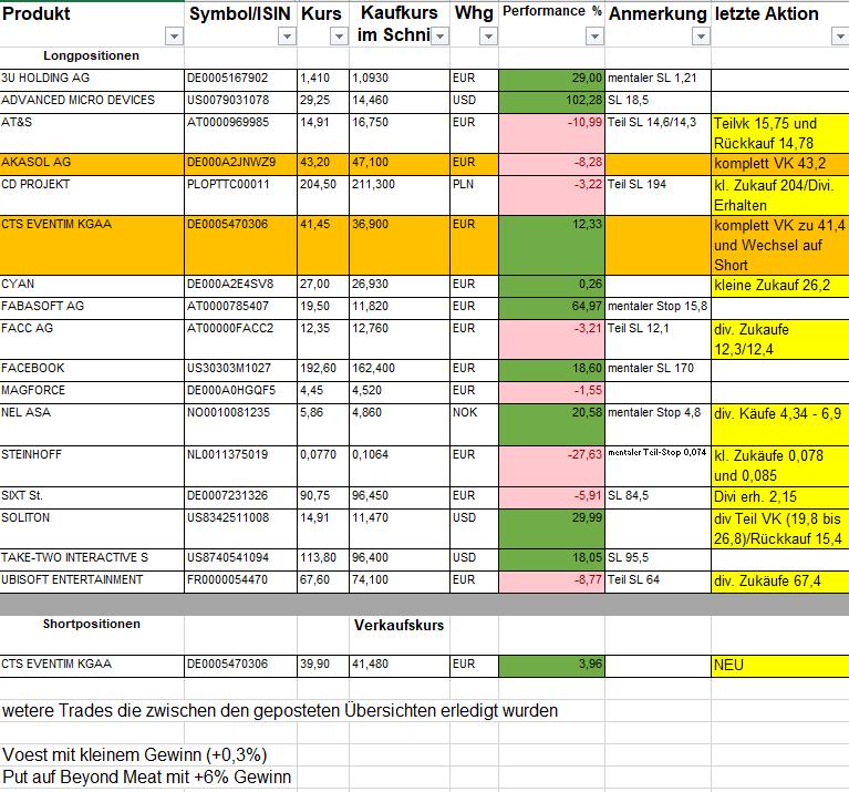 positions__bersicht_250619.png
