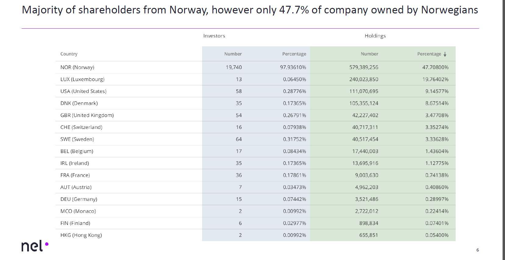 shareholders.jpg