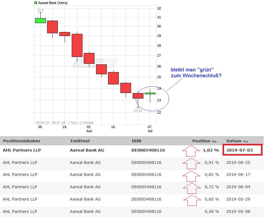 chart_free_aarealbank------.png