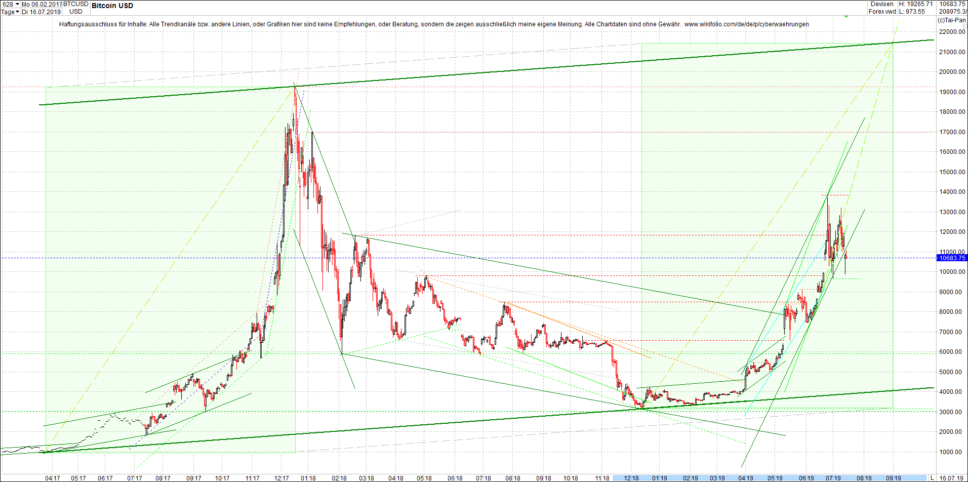 bitcoin_(btc)_chart_heute_morgen.png