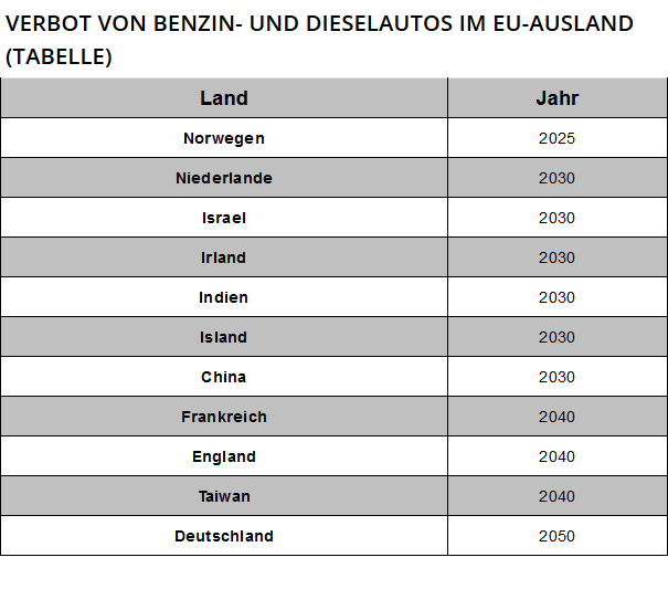 screenshot_2019-10-05_verbot_von_benzin-....png