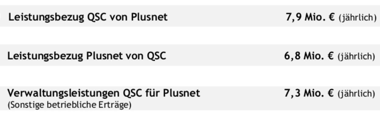 qsc_plusnet_leistungen_2018.jpg