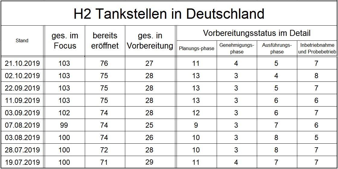 h2_tankstellen_deutschland.jpg