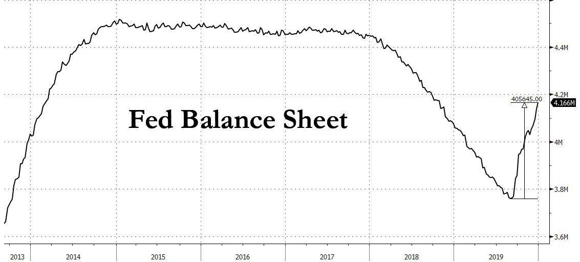 fed_balance_sheet_12.jpg