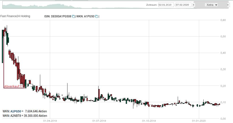 chart_ff24.png