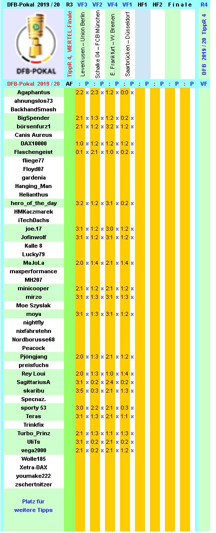dfb-2019-20-tippr-4-vf-b.png