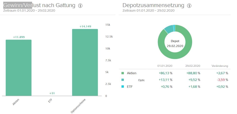 screenshot_2020-02-17_depot__bersicht(1).png
