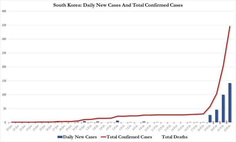 south_korea_total_cases_2.jpg
