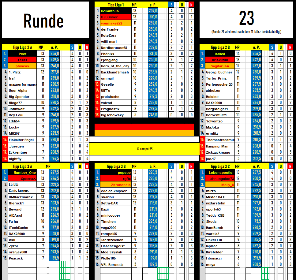 tabelle_runde_23.png