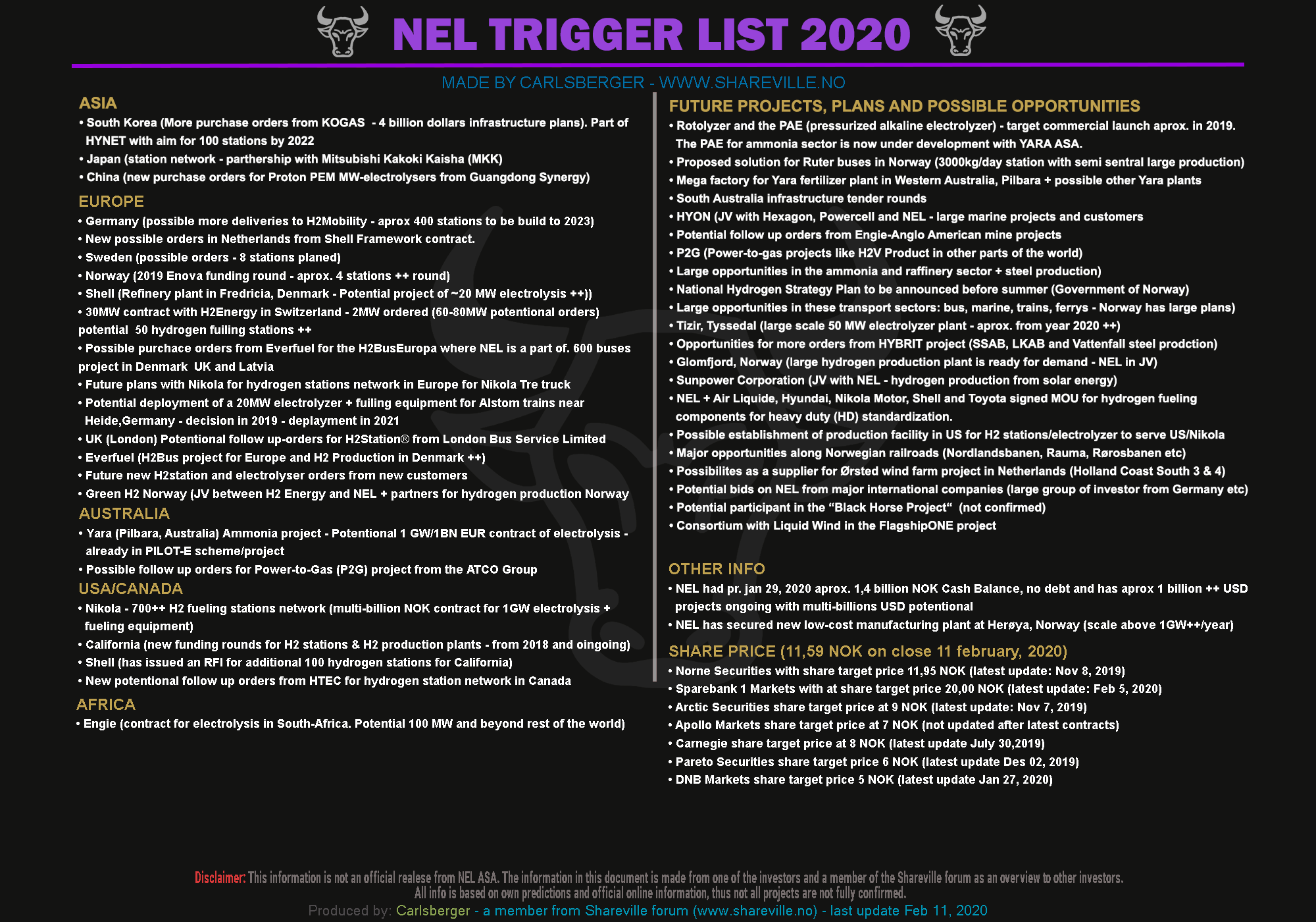 1581633108-triggers2020updatefeb12-2020.png