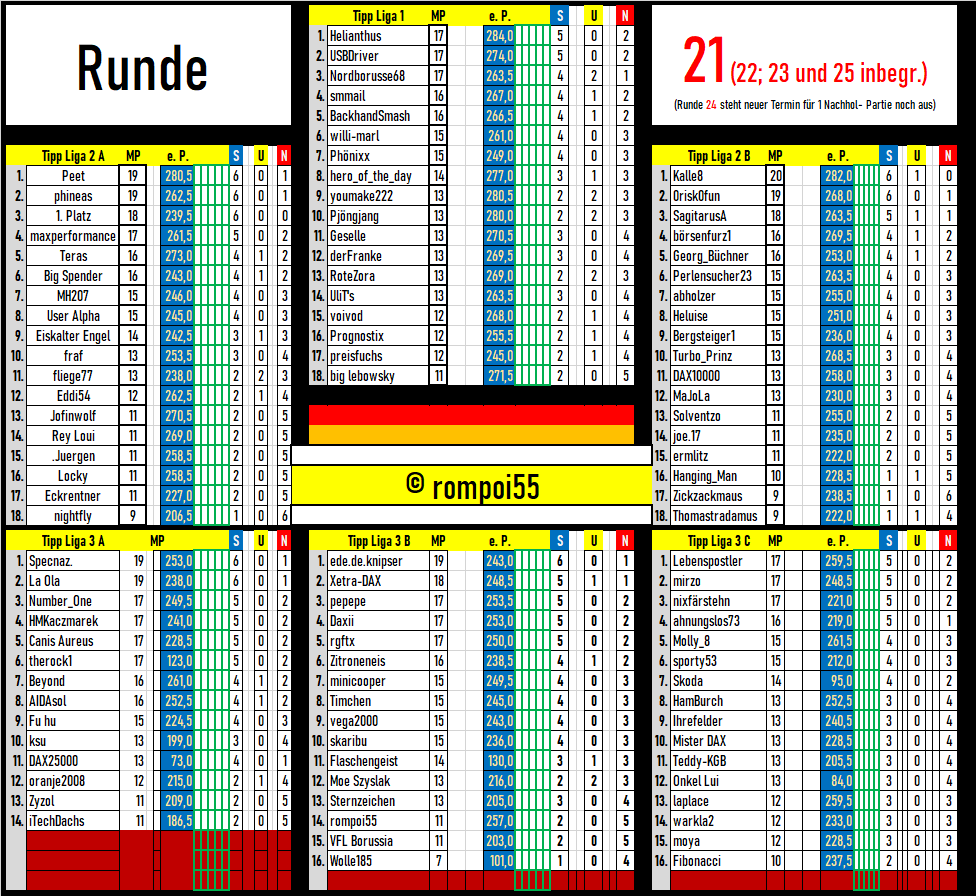 tabelle_runde_21.png