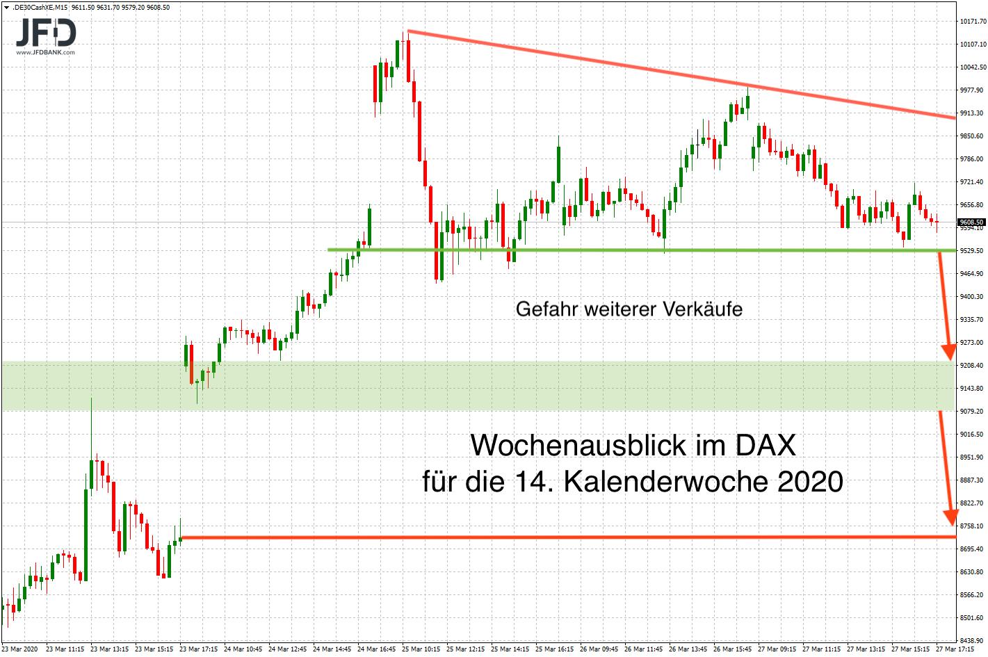 20200328_dax_xetra_wochenausblick.png