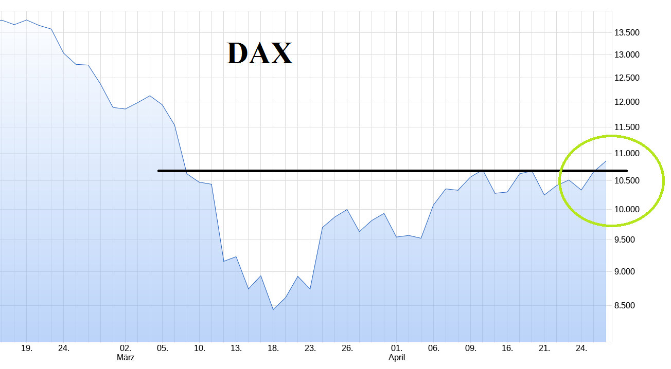 dax-2.png