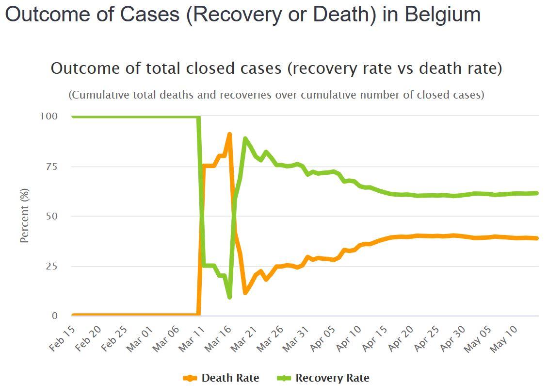 belgium_coronavirus__54_288_cases_and_8_90....jpg