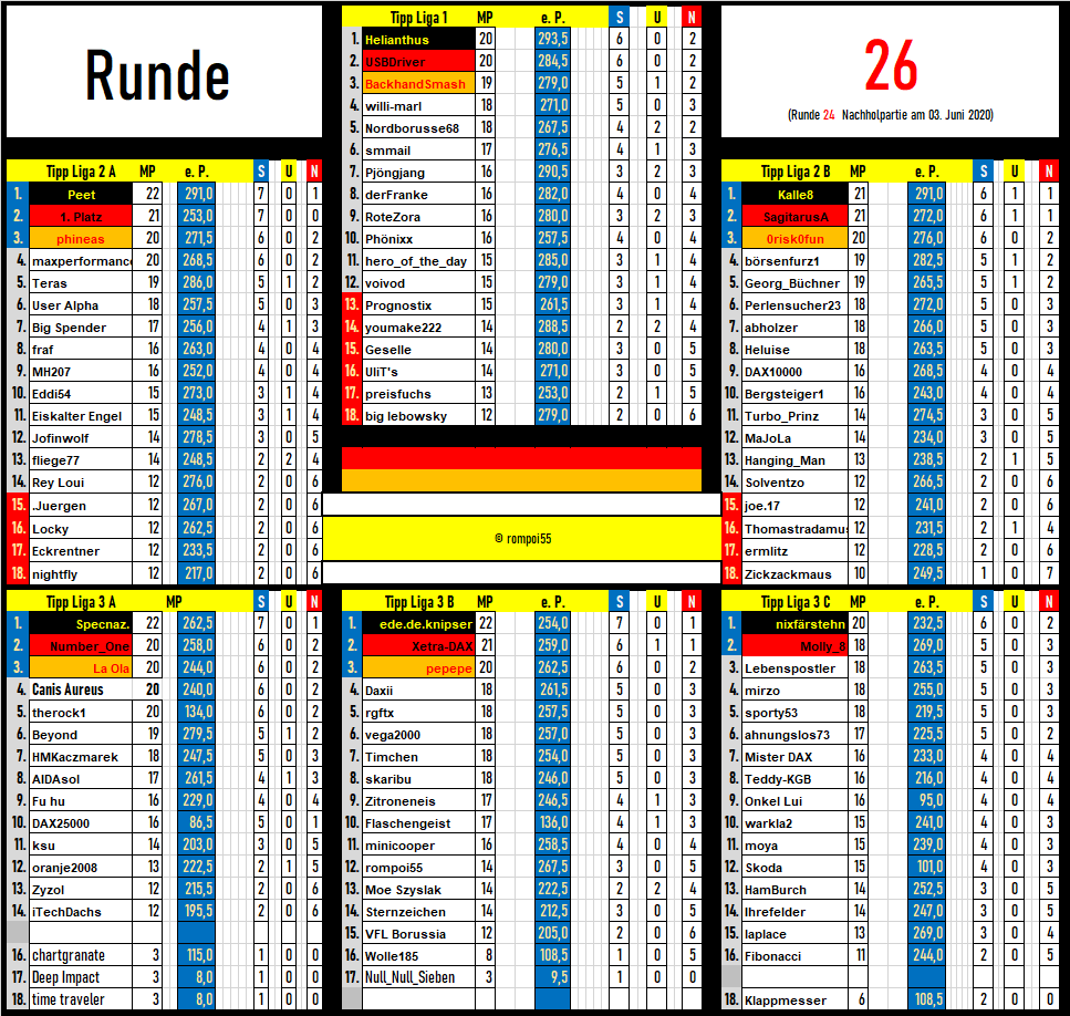 tabelle_runde_26.png