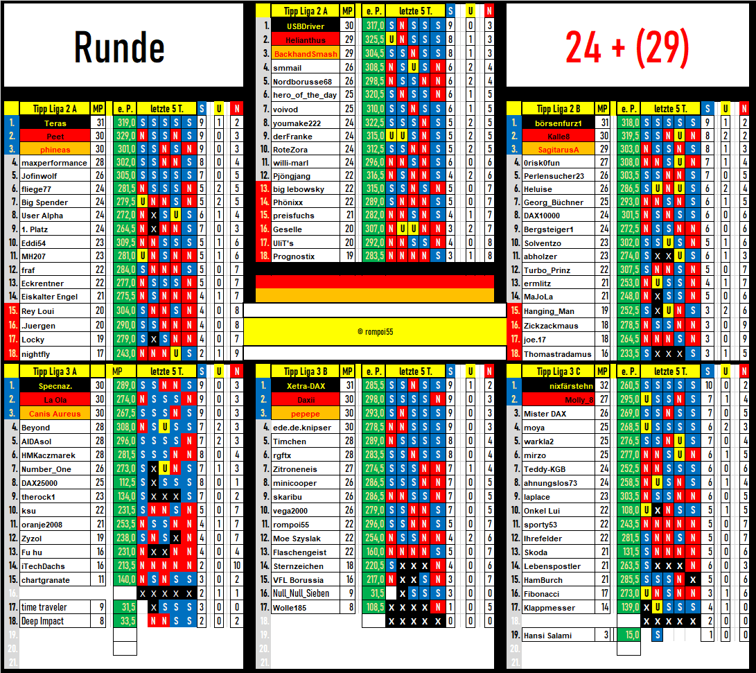 tabelle_runde_24___29.png
