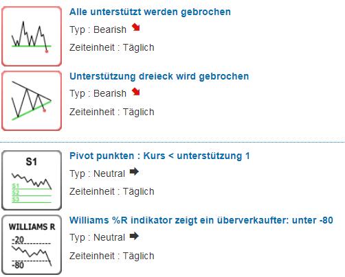 indikatoren_steinhoff.png