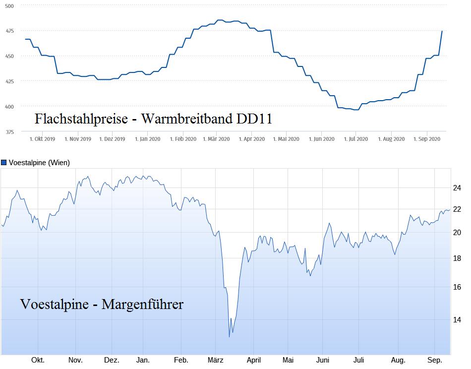 v-chart.png