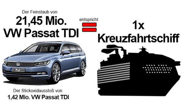 kreuzfahrtschiff-auto-vergleich.jpg